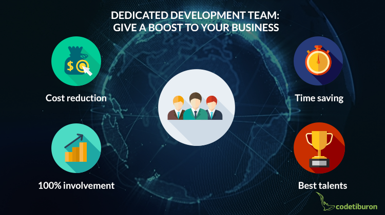 Dedicated Development Team: Give a Boost to Your Business