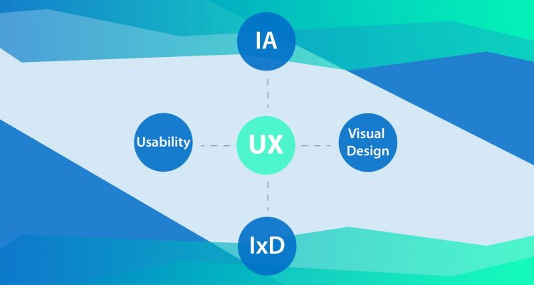 Essential Steps to Improve the UX of Your Website