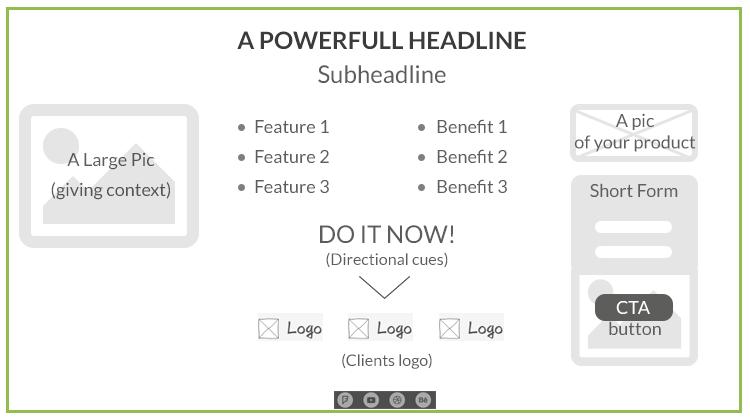 a landing page layout