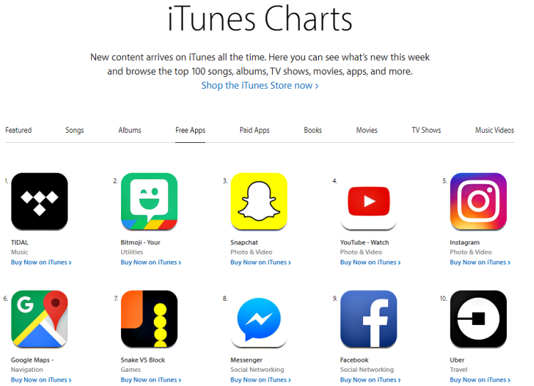 Free pricing model for mobile apps_iTunes Chart