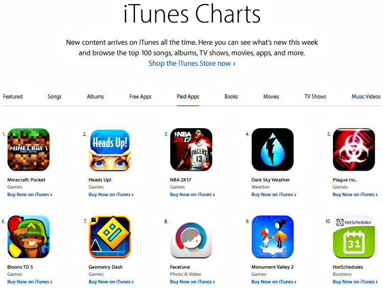 Paid pricing model for mobile apps_iTunes Chart