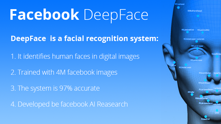 Facebook's DeepFace Stats