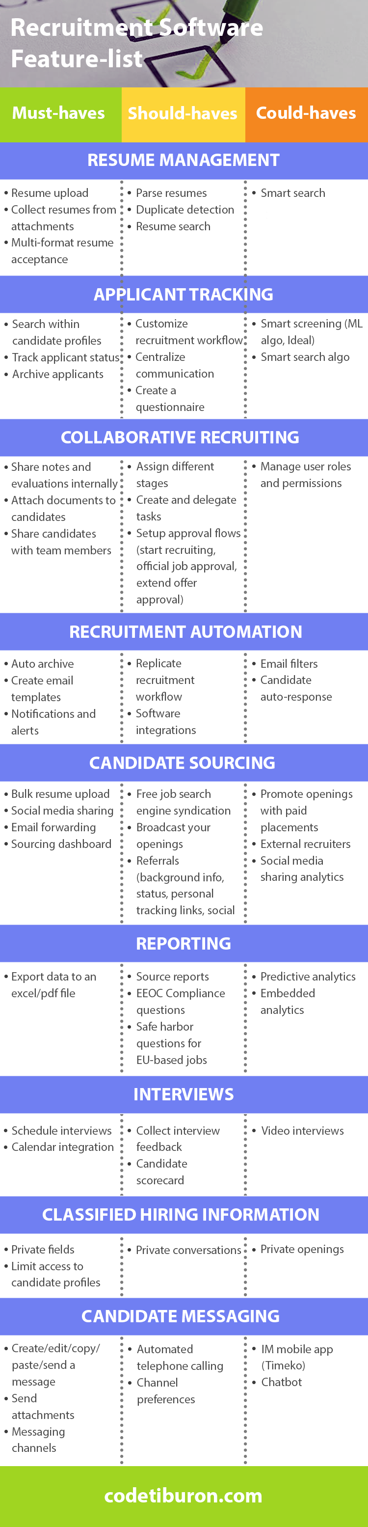 Recruitment software feature-list