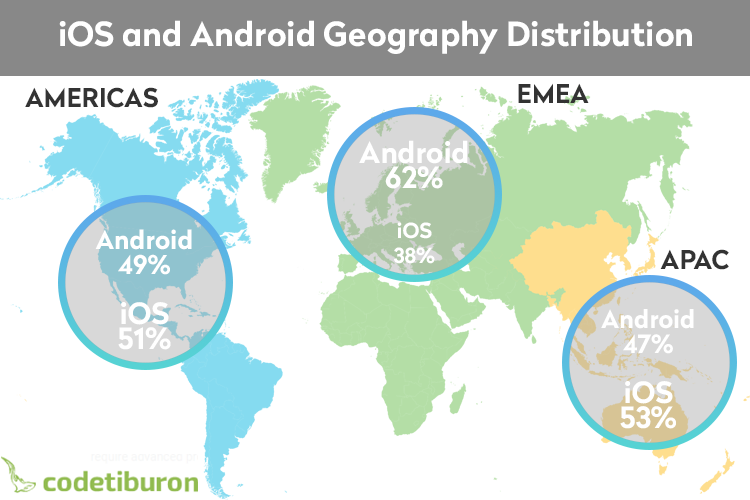 iOS and Android Geography Distribution