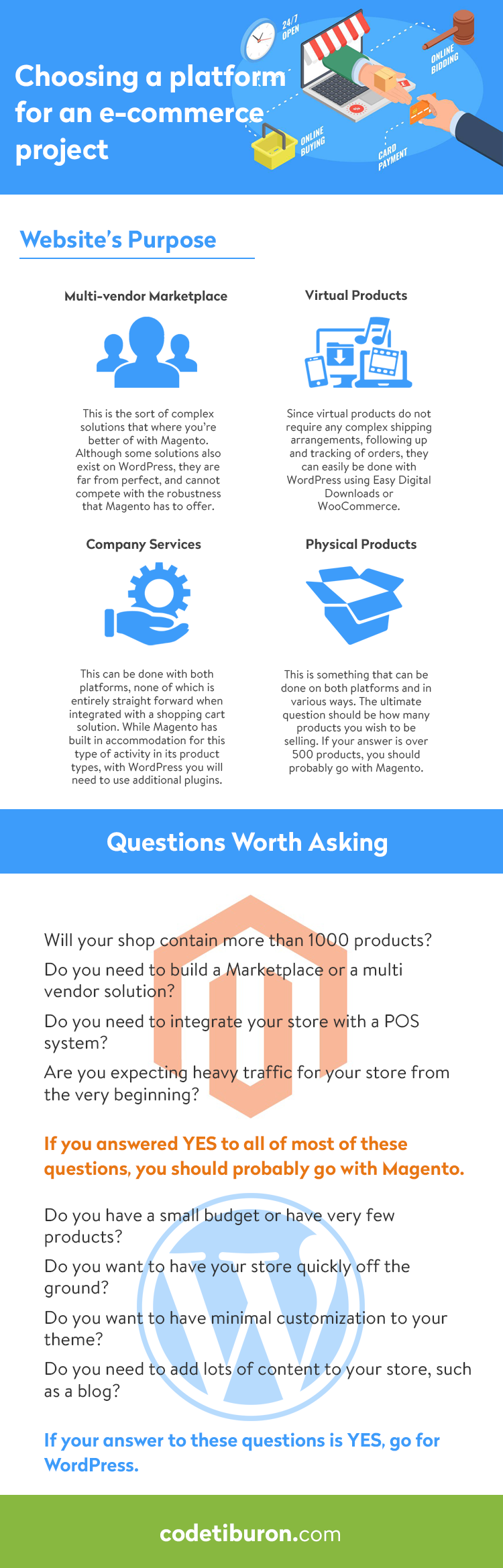 How to choose an e-commerce platform