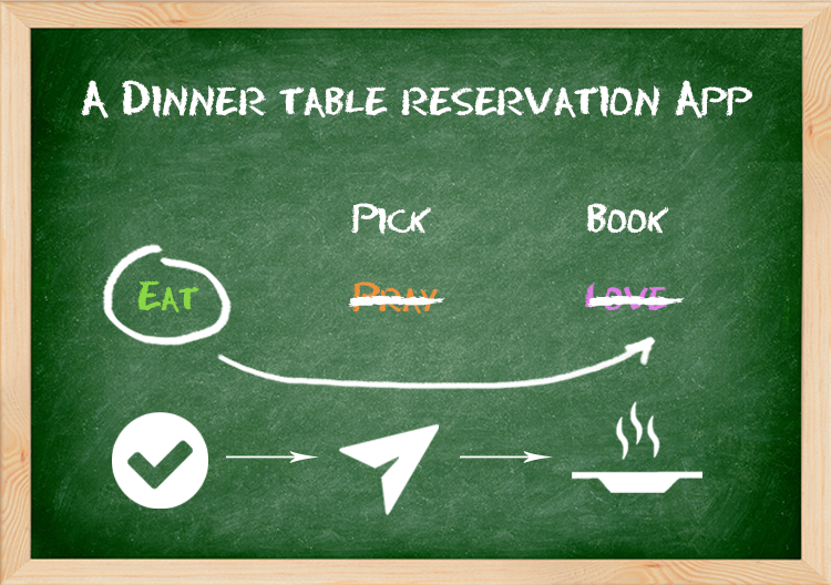 dinner table reservation app architecture