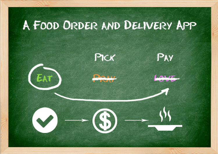 food order and delivery app architecture