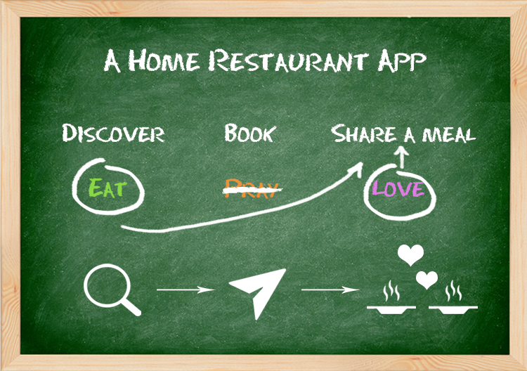 home restaurant app architecture