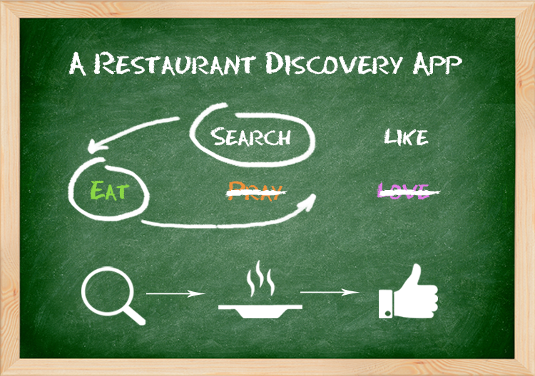 restaurant finding app development architecture