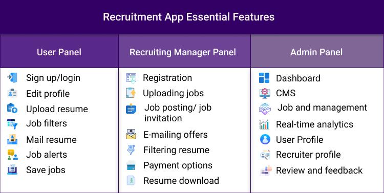 recruitment apps features