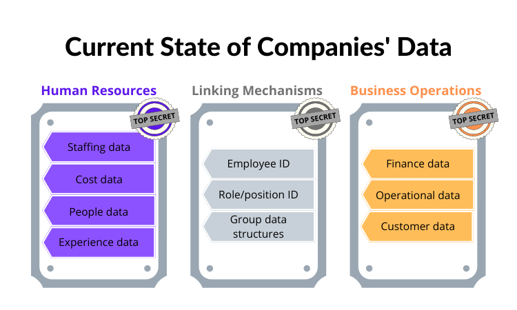 what is data-driven recruiting